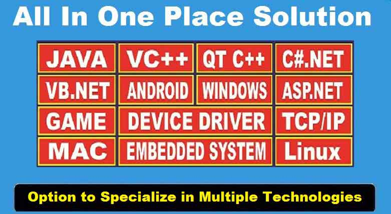 Multiple_Technology_Specialization